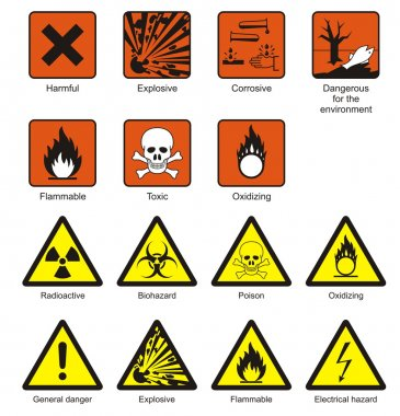 Science Laboratory Safety & Chemical Hazard Signs stock vector