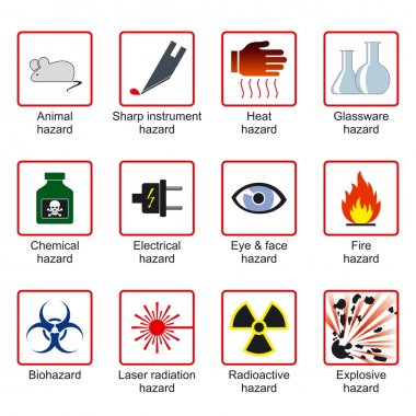Laboratory safety symbols for warning labels (vector) stock vector