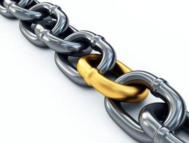 Chain on white