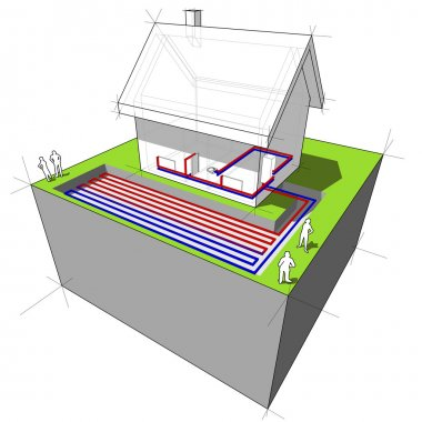 Planar/areal heat pump diagram (another house diagram from the collection, all have the same point of view/angle/perspective, easy to combine) clip art vector