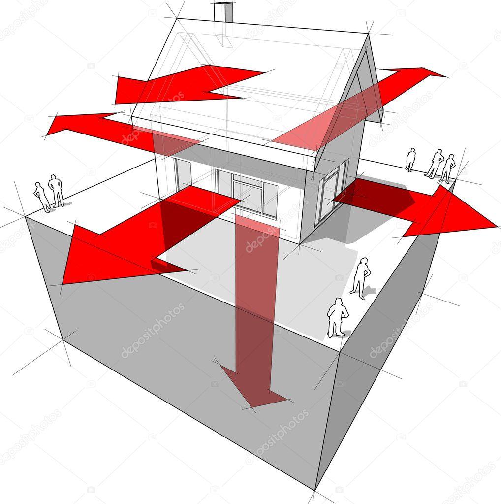 wärme-verlust-diagramm — stockvektor © valigursky #4978231