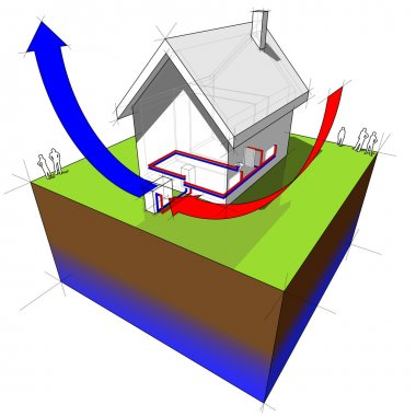Air source heat pump diagram (another house diagram from the collection, all have the same point of view/angle/perspective, easy to combine) clip art vector