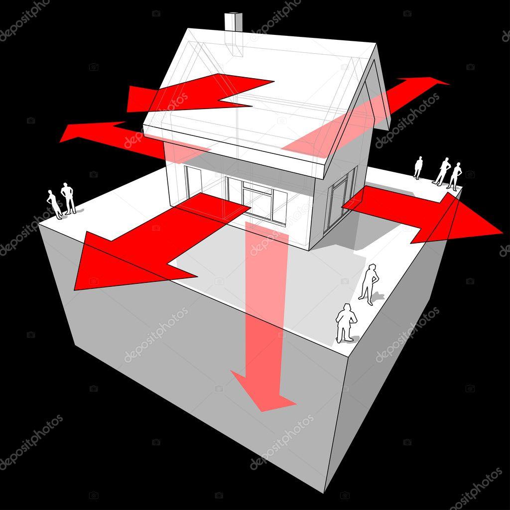 wärme-verlust-diagramm — stockvektor © valigursky #5135775