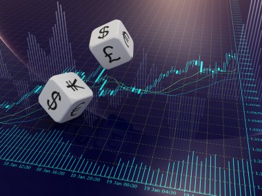 Currency dice and Forex chart