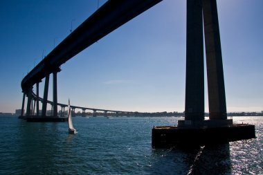 The San Diego-Coronado Bridge