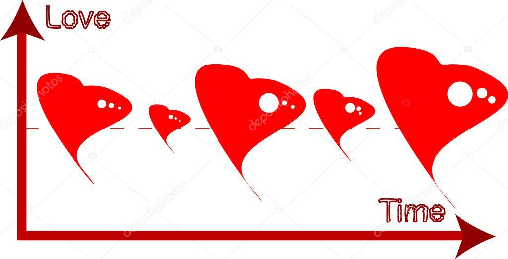 Herzen Ergebnis Diagramm Liebe Zeit — Stockvektor © fotoscool #5284087
