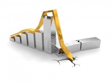 Steel crisis chart