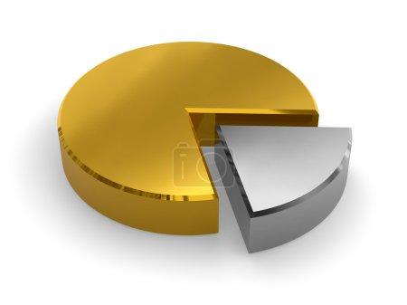 Golden pie chart