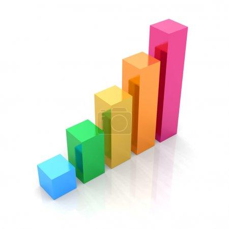 Color bar chart