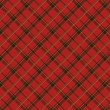 Seamless plaid fabric pattern background. Vector i...