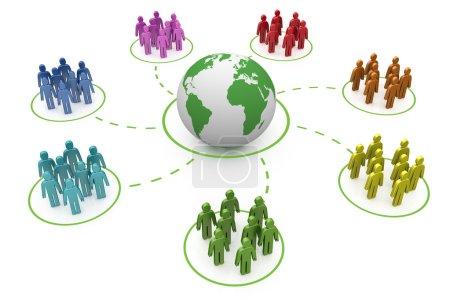 Rainbow social network