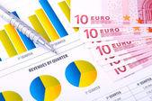 Finanční analýza s grafy a evropské měny