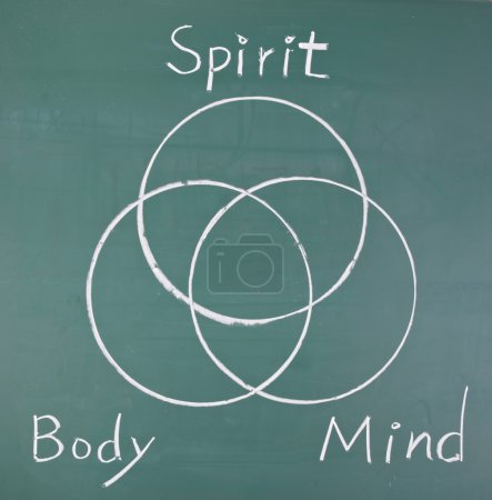 Photo for Spirit, body and mind, drawing circles on blackboard - Royalty Free Image