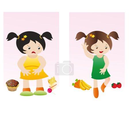 FAT et slim fille