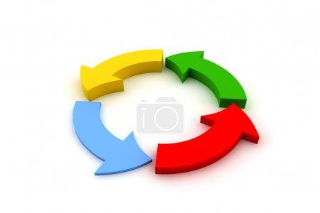 Photo pour Quatre flèches de couleur dans un cercle comme un diagramme - image libre de droit