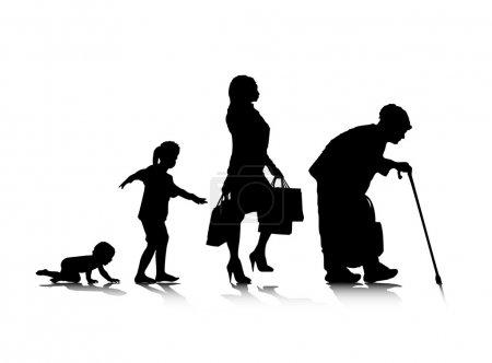 Human Aging 5
