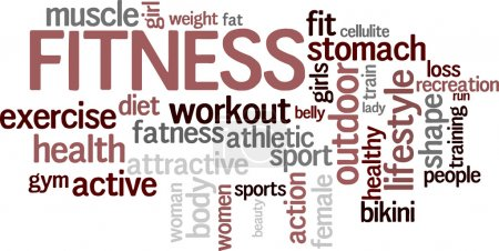 "Word cloud ""Fitness"""