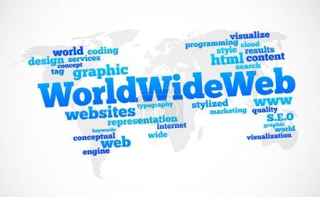 World wide web global word cloud