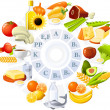 Table of vitamins - set of food icons organized by...