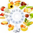 Table of vitamins - set of food icons organized by content of vitamins