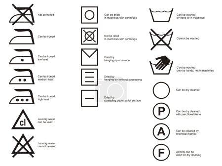 Cloth symbols