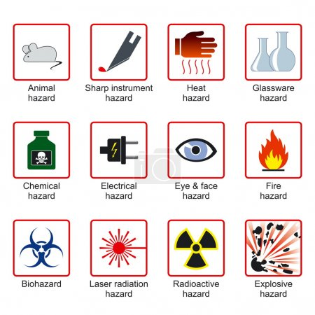 Laboratory Safety Symbols