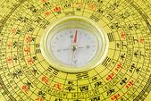 Chinese compass