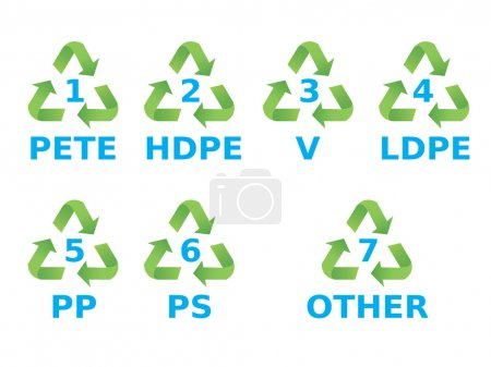 Illustration for Symbols for recycling of plastic on white background - Royalty Free Image