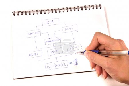 Photo for Business Planning on personal notebook - Royalty Free Image