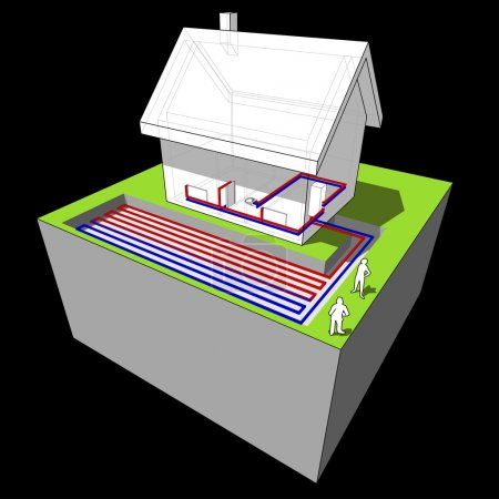 Planar/areal heat pump diagram