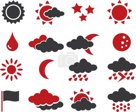 16 weather signs.