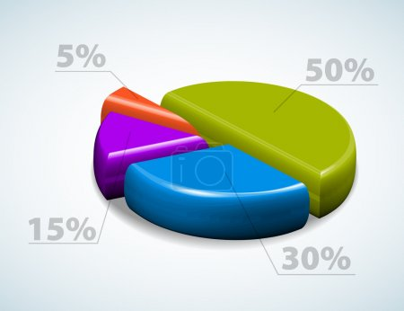 Colorful 3d pie chart graph