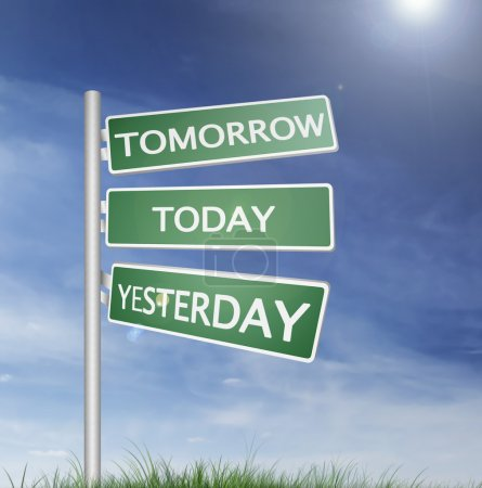 Direction sign with Tomorrow, Today, Yesterday text